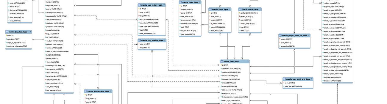 PRJ Services Image 4